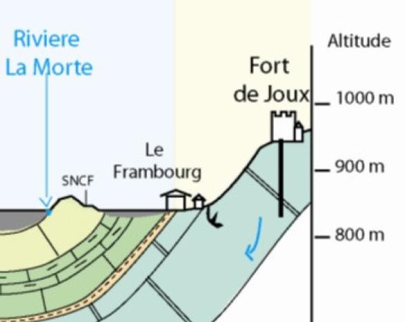 chateau_de_joux.jpg - 130.46 Ko