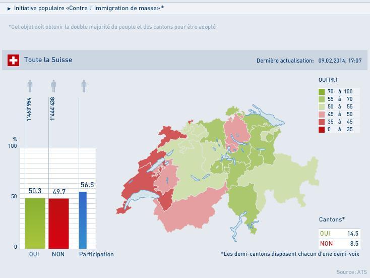 immigration_suisse.JPG - 40.31 Ko